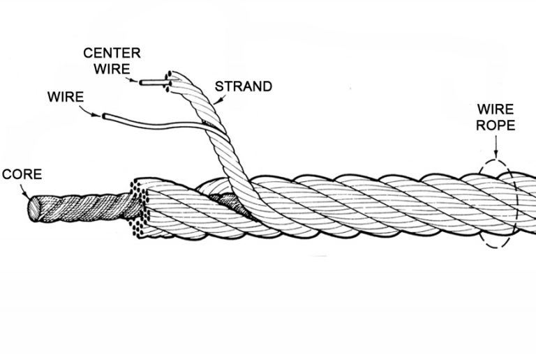 How to select a wire rope?